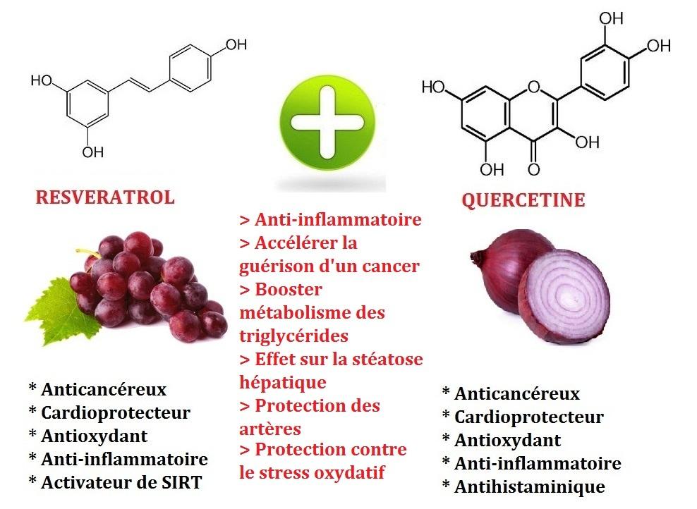 Association de Resvératrol et Quercétine